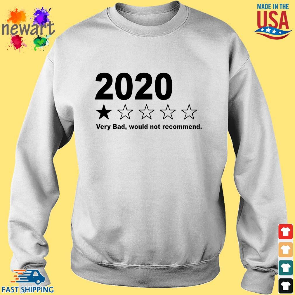 2020 very bad would not recommend s Sweater trang